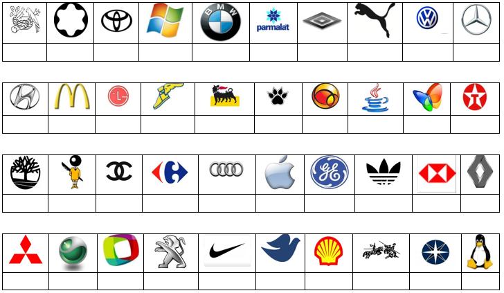 Jan 23, · Agradezco a todos los que me ayudaron con las marcas que me faltaban! son unos genios Compartir Twittear Fuentes de Información - Todas las marcas de auto del mundo de la A a la Z!!Reviews: